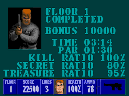 The end of level score tally.